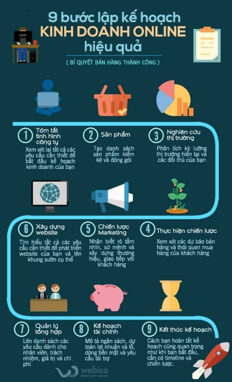 cách làm infographic