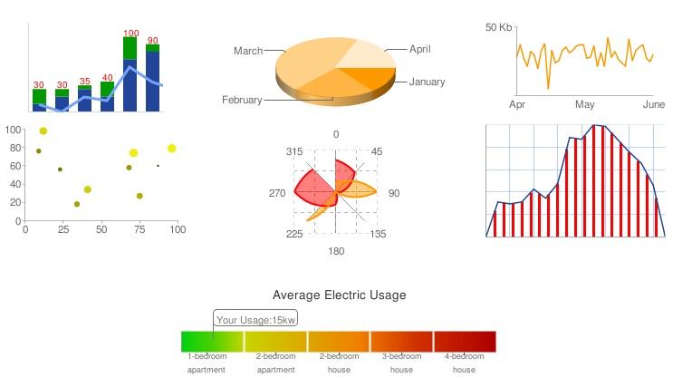 công cụ tạo infographics