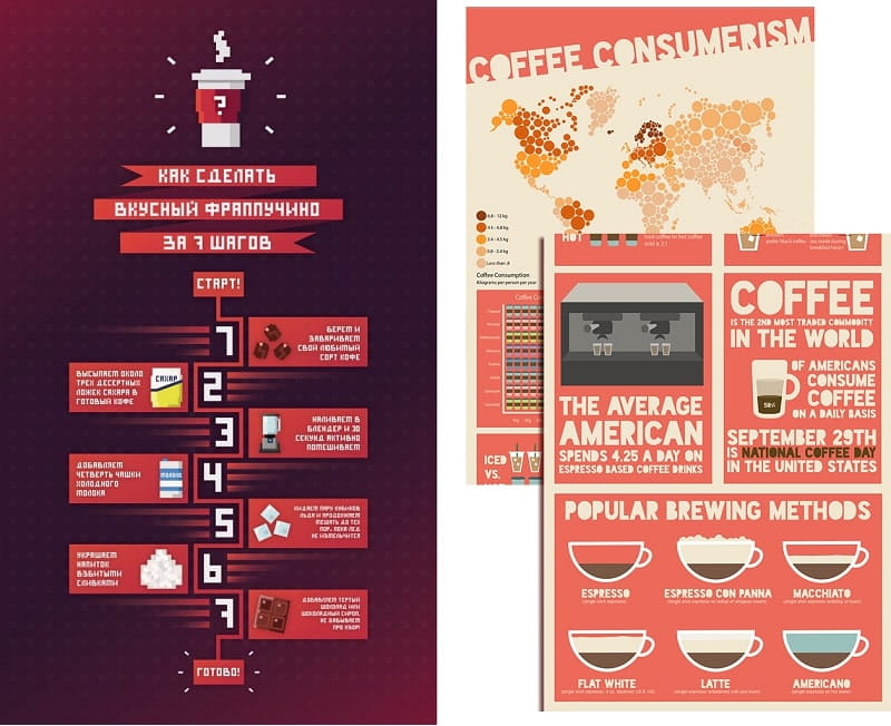 đồ họa pixel infographic