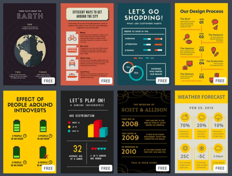 phần mềm infographic