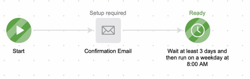 email confirmation infusionsoft