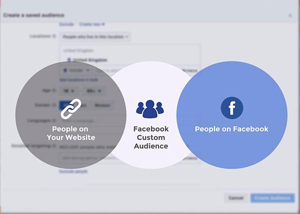 cách chọn đối tượng quảng cáo Facebook hiệu quả
