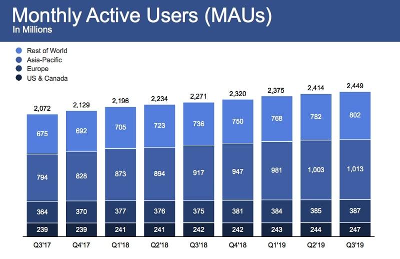 hướng dẫn facebook marketing