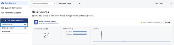 hướng dẫn Remarketing Facebook