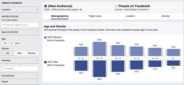 phan mem Marketing Facebook mien phi