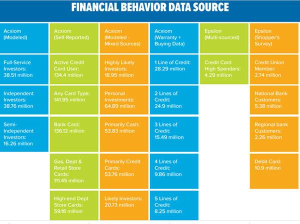 phân tích đối tượng Facebook