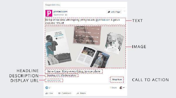 trả phí quảng cáo trên Facebook