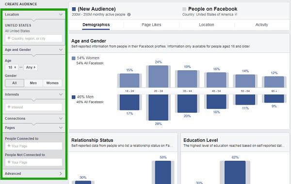 tăng tương tác FB