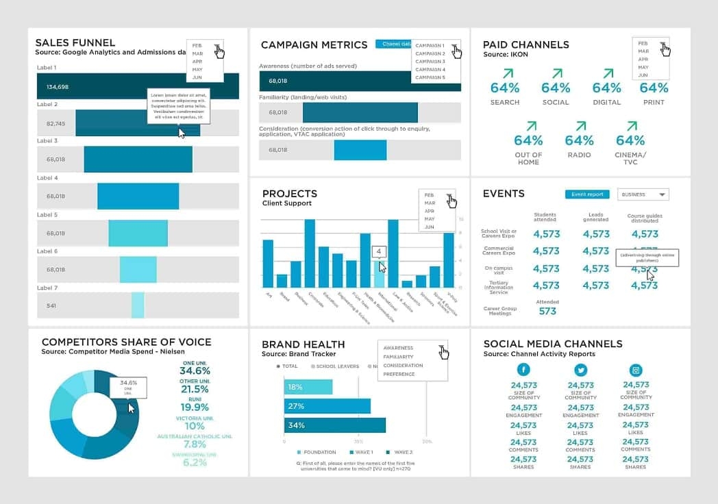 Top 25 Free Tools For Conducting Market Research | Marketing dashboard, Data  dashboard, Data visualization design