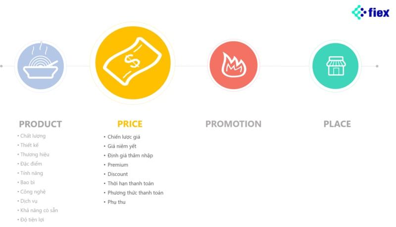 price trong marketing mix 4p