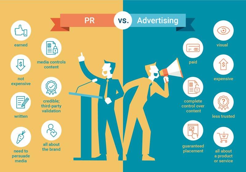 public relations là gì