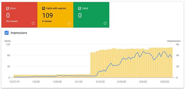 các định dạng google webmaster tools
