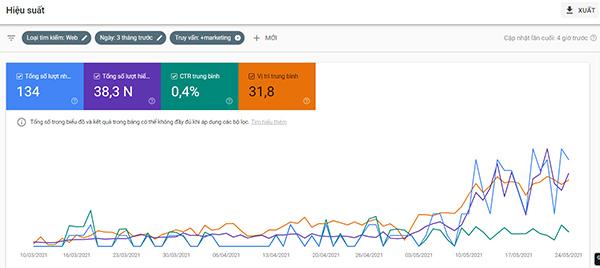 cach su dung Google Webmaster Tools