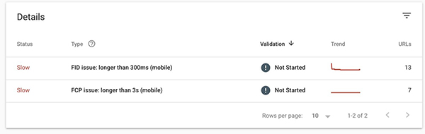 Google Webmaster Tools nâng cao