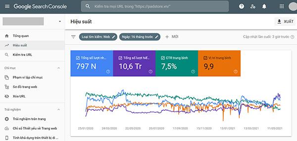 huong dan su dung Google Webmaster Tools