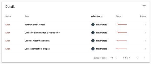 Webmaster tool cho thiết bị di động